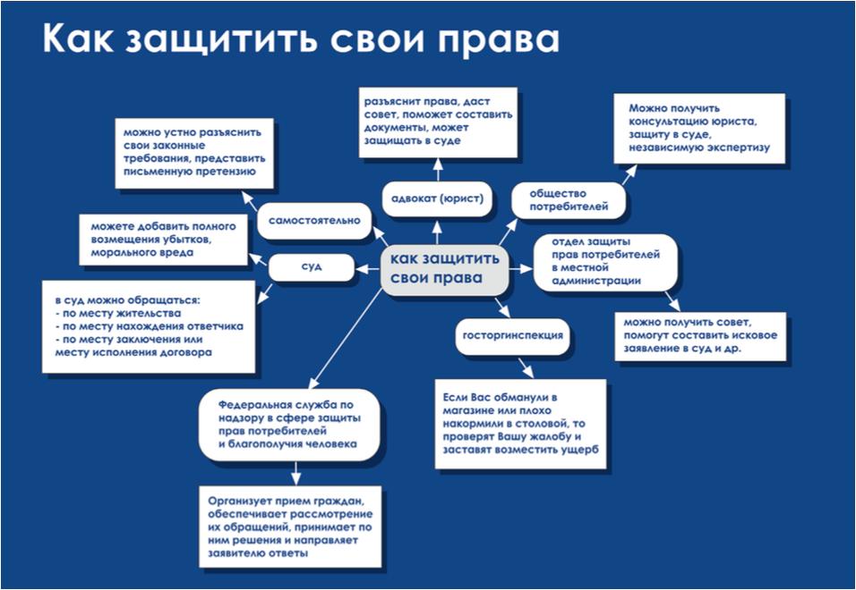 образец претензия по агентскому договору